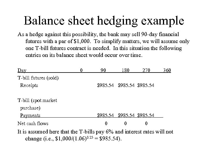 Balance sheet hedging example As a hedge against this possibility, the bank may sell