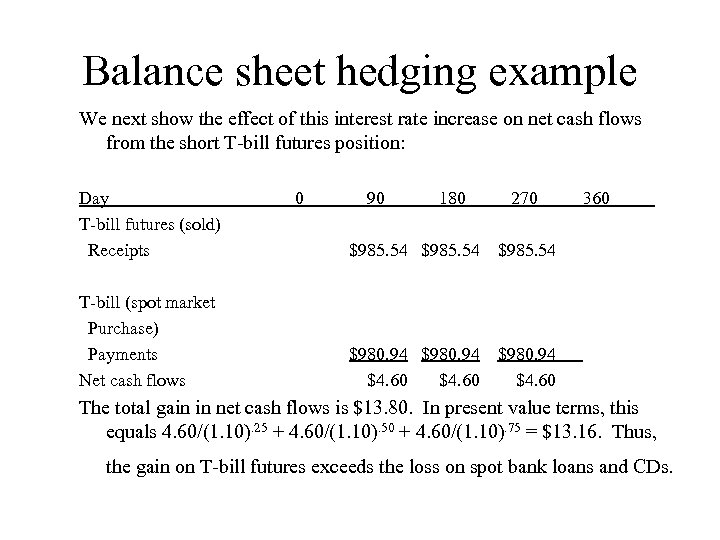 Balance sheet hedging example We next show the effect of this interest rate increase