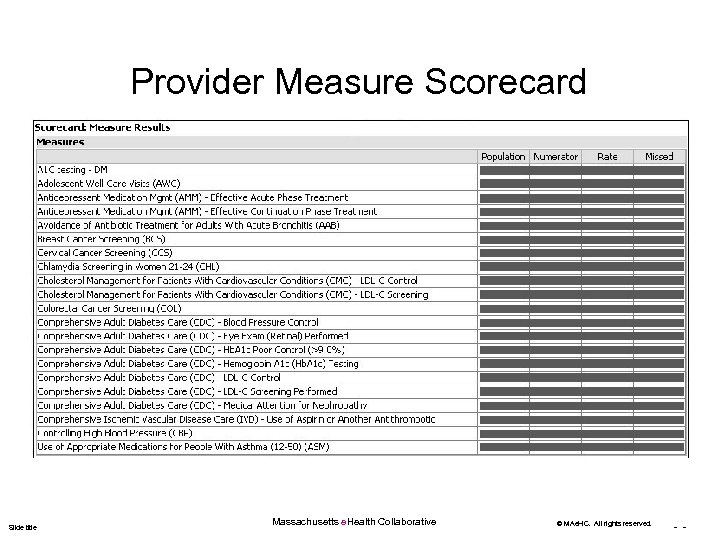 Provider Measure Scorecard Slide title Massachusetts e. Health Collaborative © MAe. HC. All rights