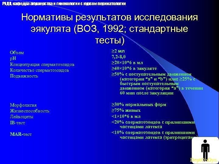 РУДН, кафедра акушерства и гинекологии с курсом перинатологии Нормативы результатов исследования эякулята (ВОЗ, 1992;