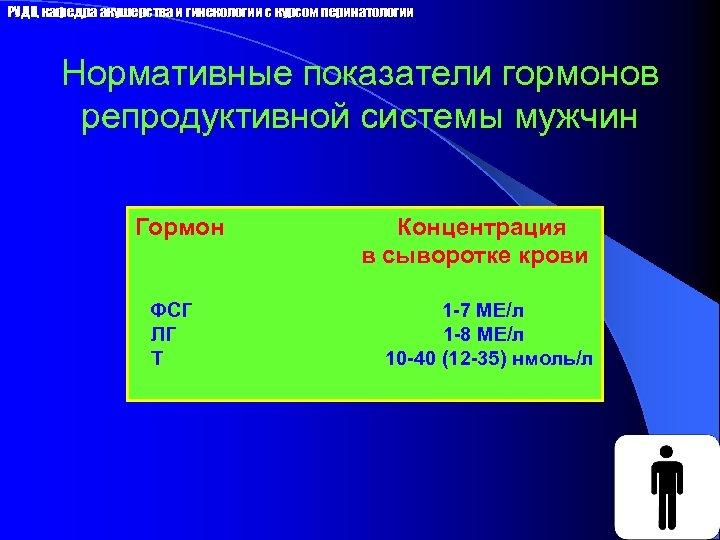 РУДН, кафедра акушерства и гинекологии с курсом перинатологии Нормативные показатели гормонов репродуктивной системы мужчин
