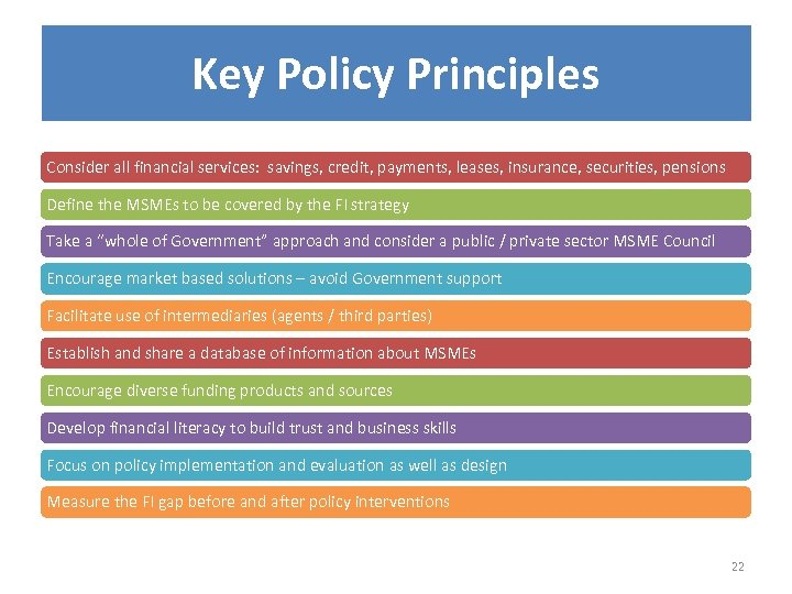 Key Policy Principles Consider all financial services: savings, credit, payments, leases, insurance, securities, pensions