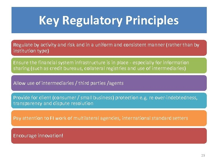 Key Regulatory Principles Regulate by activity and risk and in a uniform and consistent