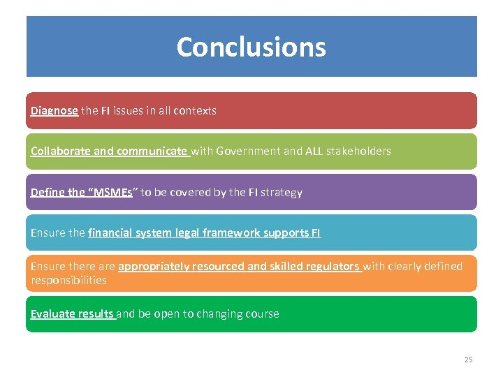 Conclusions Diagnose the FI issues in all contexts Collaborate and communicate with Government and