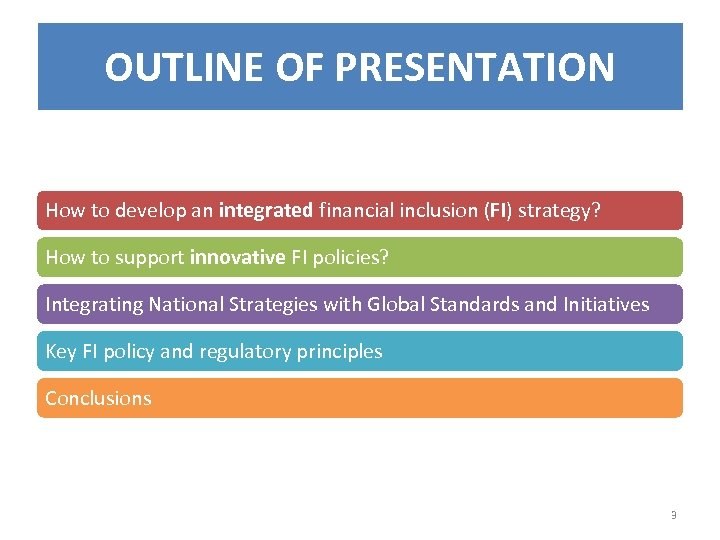 OUTLINE OF PRESENTATION How to develop an integrated financial inclusion (FI) strategy? How to
