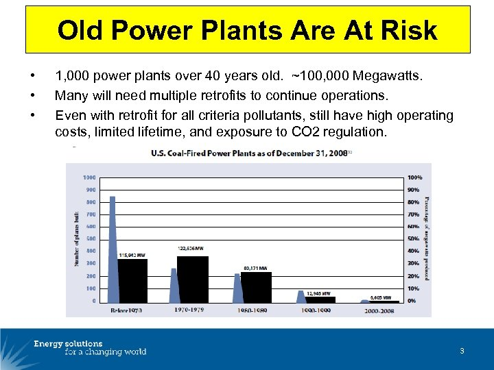 Old Power Plants Are At Risk • • • 1, 000 power plants over