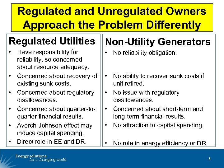 Regulated and Unregulated Owners Approach the Problem Differently Regulated Utilities Non-Utility Generators • Have
