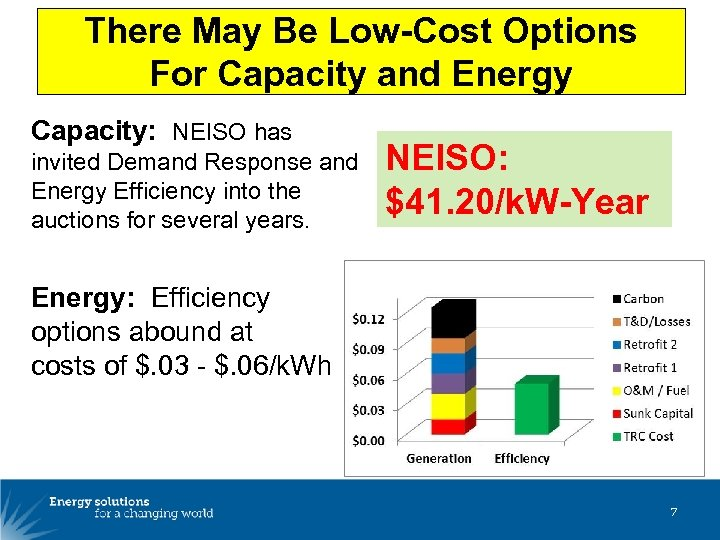 There May Be Low-Cost Options For Capacity and Energy Capacity: NEISO has invited Demand