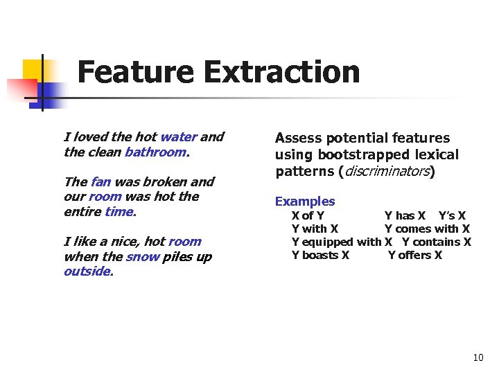 Feature Extraction I loved the hot water and the clean bathroom. The fan was