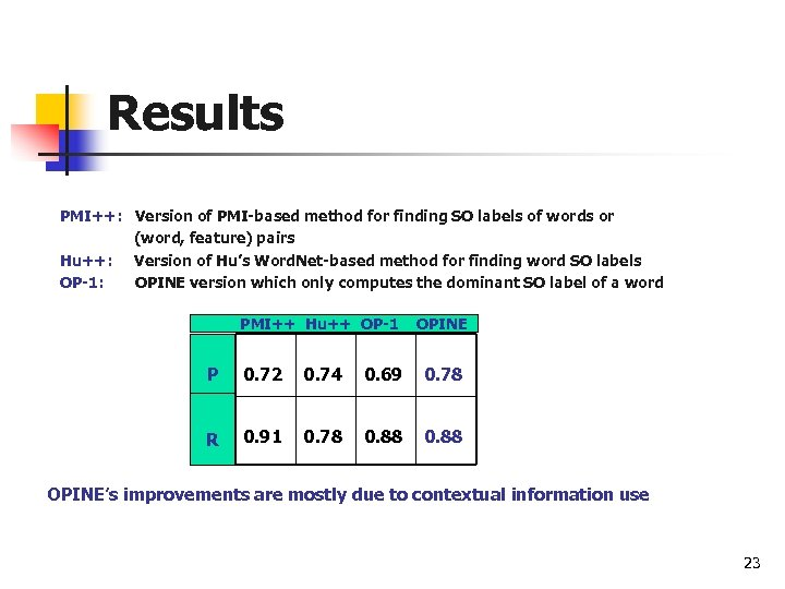 Results PMI++: Version of PMI-based method for finding SO labels of words or (word,