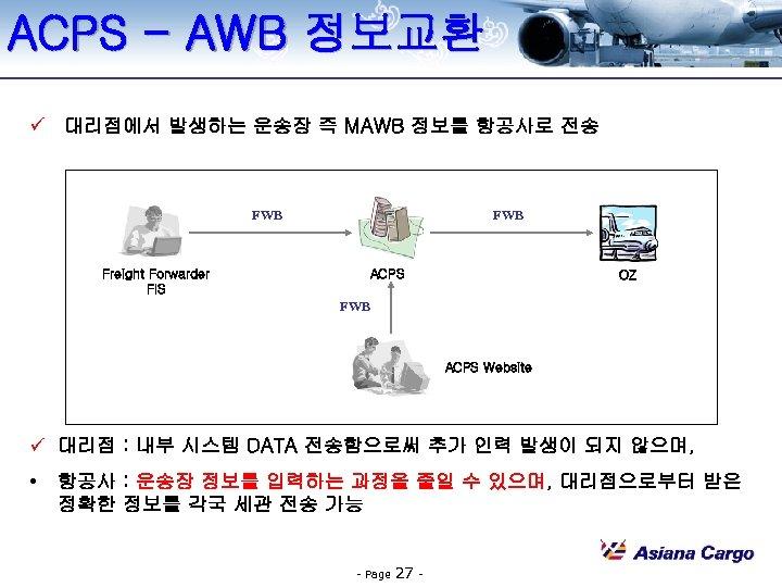 ACPS - AWB 정보교환 ü 대리점에서 발생하는 운송장 즉 MAWB 정보를 항공사로 전송 FWB