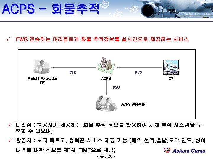 ACPS - 화물추적 ü FWB 전송하는 대리점에게 화물 추적정보를 실시간으로 제공하는 서비스 FSU Freight