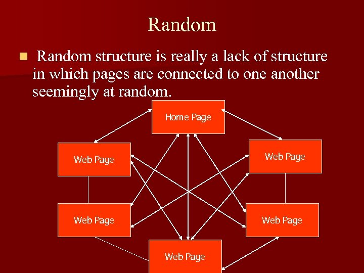 Random n Random structure is really a lack of structure in which pages are