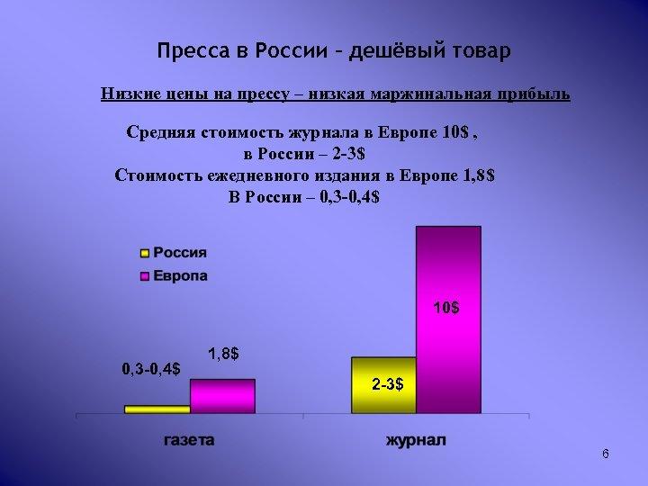 Пресса в России – дешёвый товар Низкие цены на прессу – низкая маржинальная прибыль