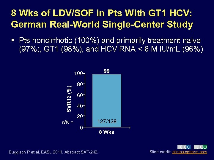 8 Wks of LDV/SOF in Pts With GT 1 HCV: German Real-World Single-Center Study
