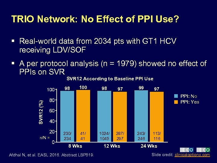 TRIO Network: No Effect of PPI Use? § Real-world data from 2034 pts with