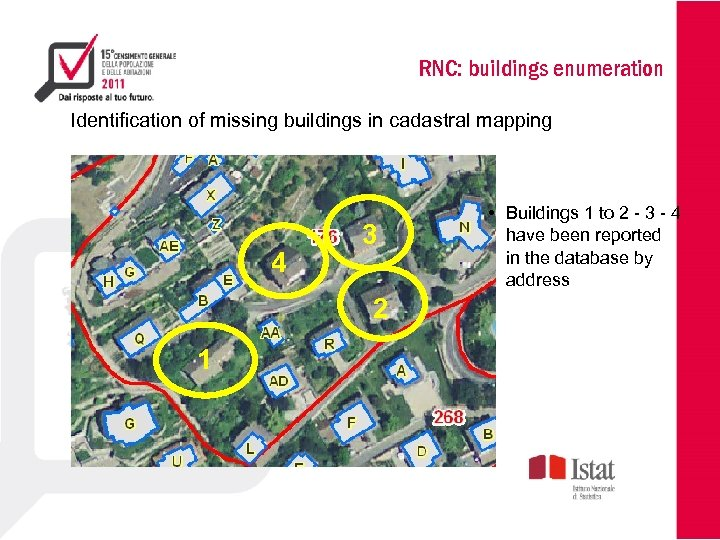 RNC: buildings enumeration Identification of missing buildings in cadastral mapping 4 3 2 1