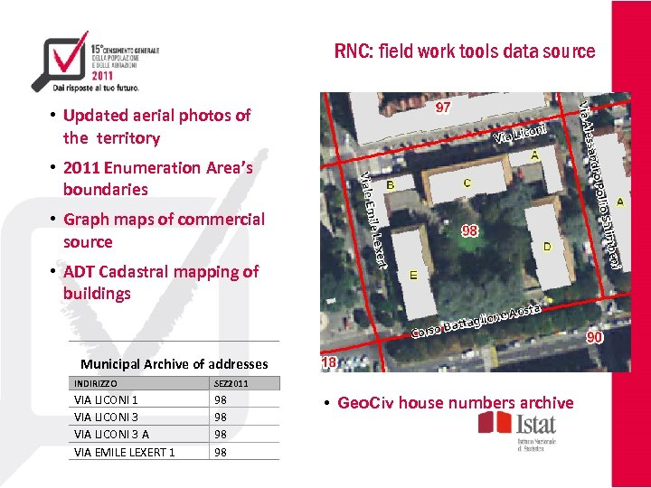 RNC: field work tools data source • Updated aerial photos of the territory •