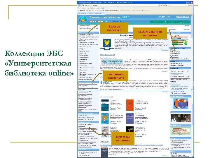 Базовая коллекция Коллекции ЭБС «Университетская библиотека online» Коллекции издательств Вузовские коллекции Мультимедийная коллекция