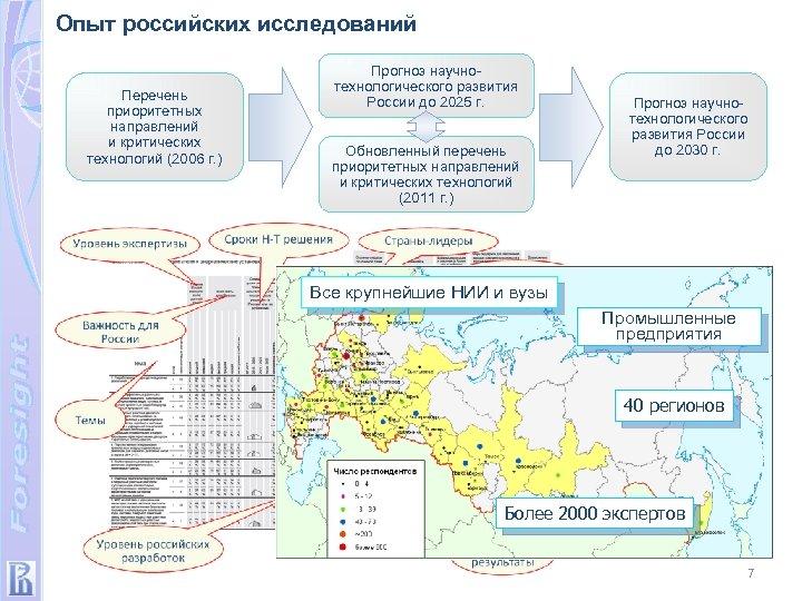 Опыт российских исследований Перечень приоритетных направлений и критических технологий (2006 г. ) Прогноз научнотехнологического