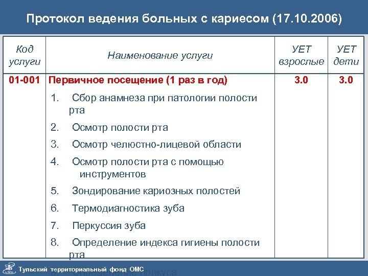 Протокол ведения больных с кариесом (17. 10. 2006) Код услуги Наименование услуги 01 -001