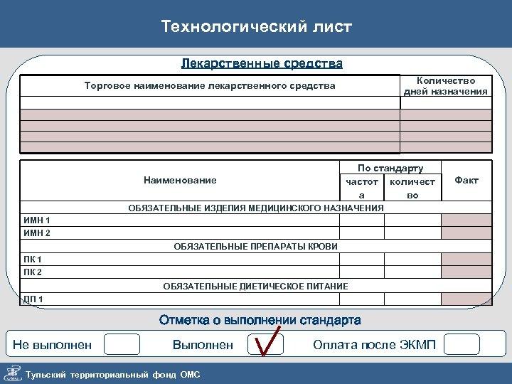 Технологический лист Лекарственные средства Количество дней назначения Торговое наименование лекарственного средства По стандарту частот