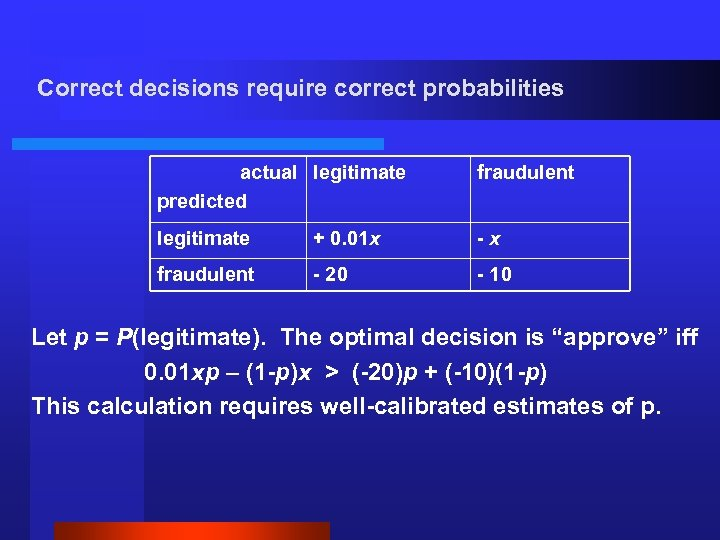 Correct decisions require correct probabilities actual legitimate predicted fraudulent legitimate + 0. 01 x