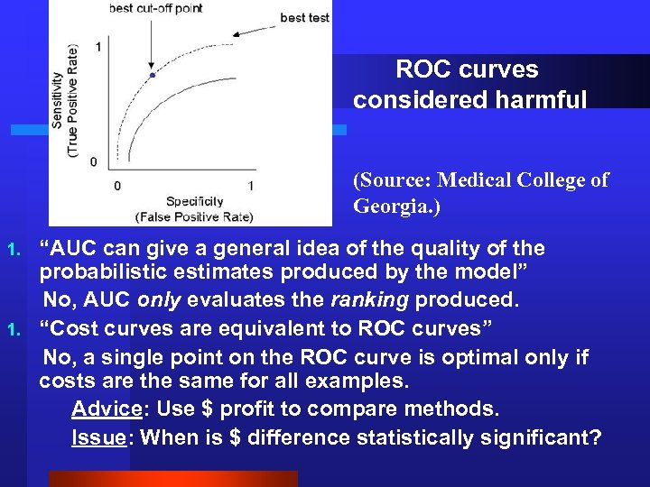 "ROC curves considered harmful (Source: Medical College of Georgia. ) ""AUC can give"