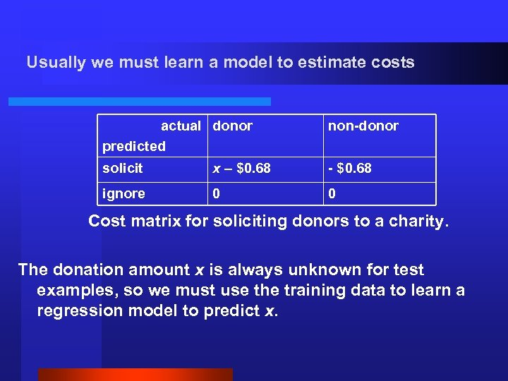 Usually we must learn a model to estimate costs actual donor predicted non-donor solicit