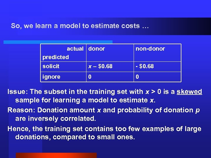 So, we learn a model to estimate costs … actual donor predicted non-donor solicit