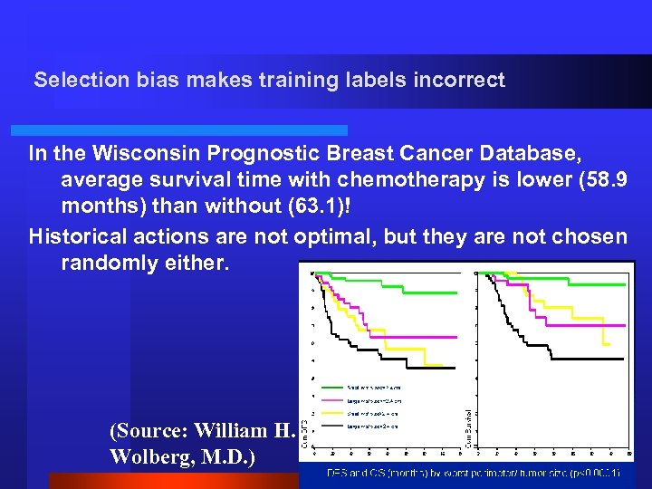 Selection bias makes training labels incorrect In the Wisconsin Prognostic Breast Cancer Database, average