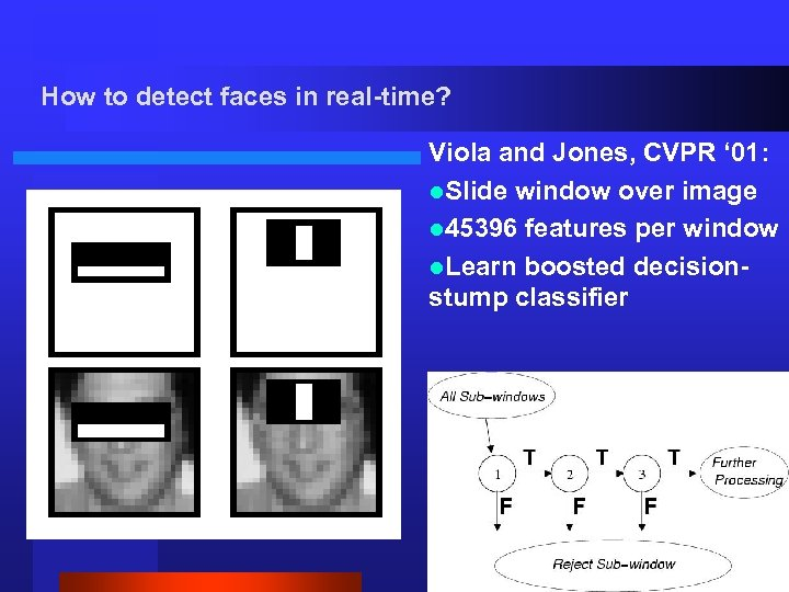 How to detect faces in real-time? Viola and Jones, CVPR ' 01: l. Slide