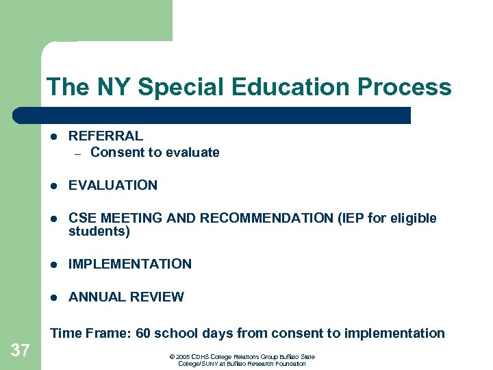 The NY Special Education Process l l EVALUATION l CSE MEETING AND RECOMMENDATION (IEP