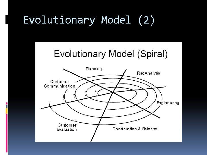 Evolutionary Model (2)