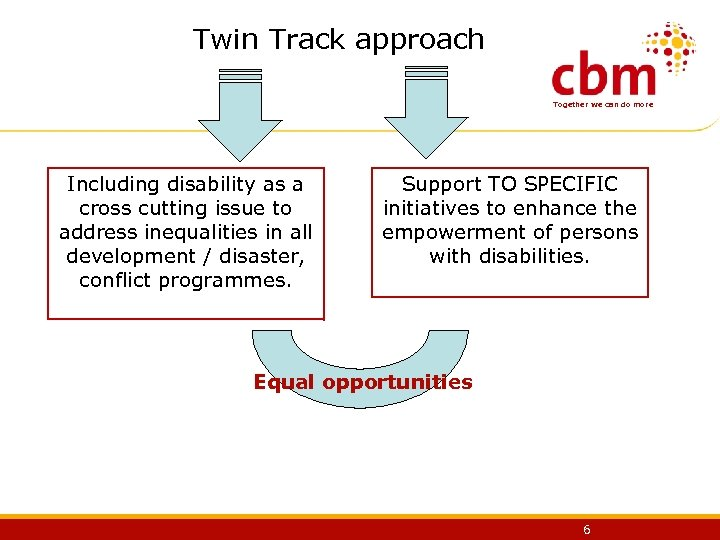 Twin Track approach Together we can do more Including disability as a cross cutting