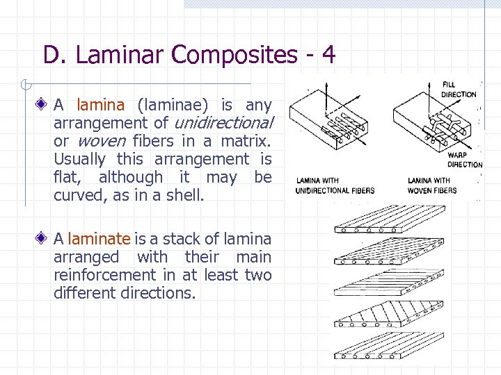 D. Laminar Composites - 4 A lamina (laminae) is any arrangement of unidirectional or
