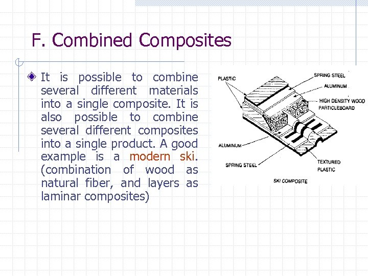 F. Combined Composites It is possible to combine several different materials into a single