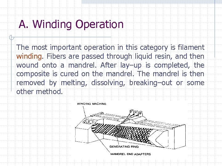A. Winding Operation The most important operation in this category is filament winding. Fibers