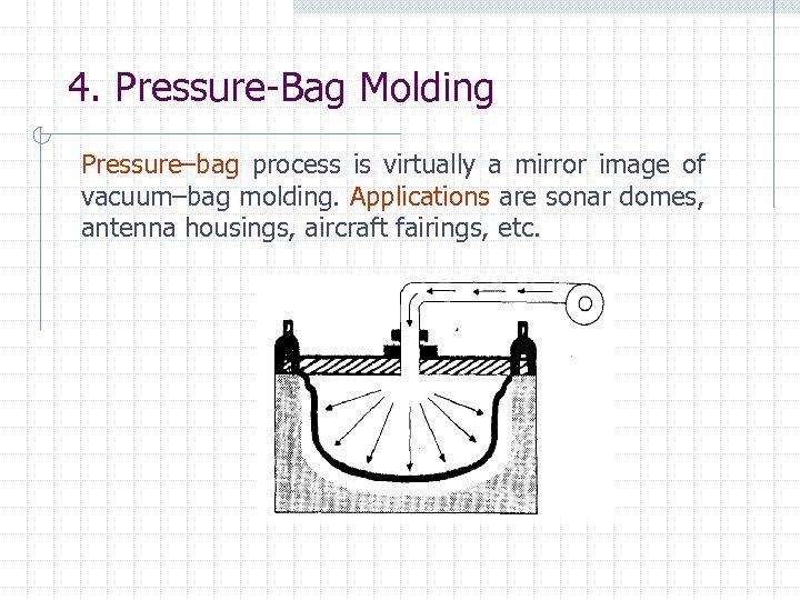 4. Pressure-Bag Molding Pressure–bag process is virtually a mirror image of vacuum–bag molding. Applications