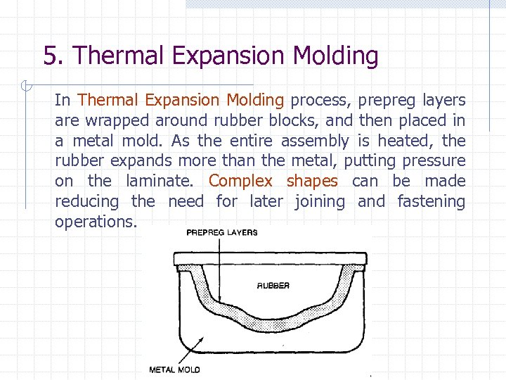 5. Thermal Expansion Molding In Thermal Expansion Molding process, prepreg layers are wrapped around