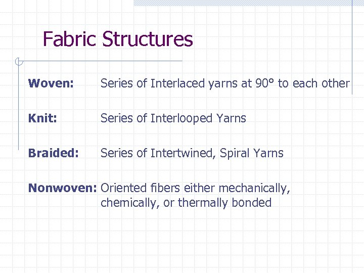 Fabric Structures Woven: Series of Interlaced yarns at 90° to each other Knit: Series