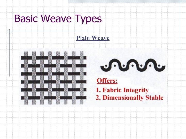Basic Weave Types Plain Weave