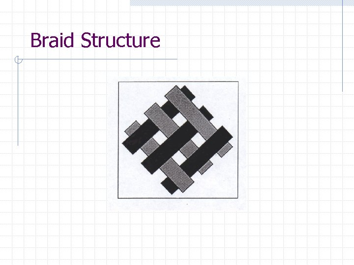 Braid Structure