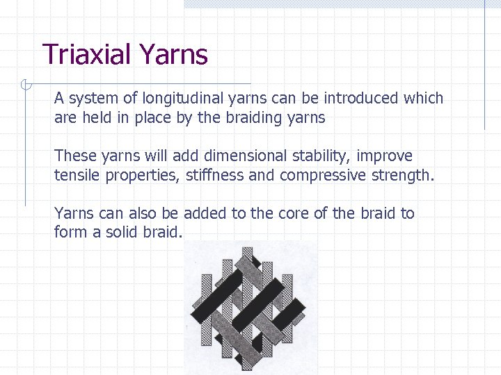 Triaxial Yarns A system of longitudinal yarns can be introduced which are held in