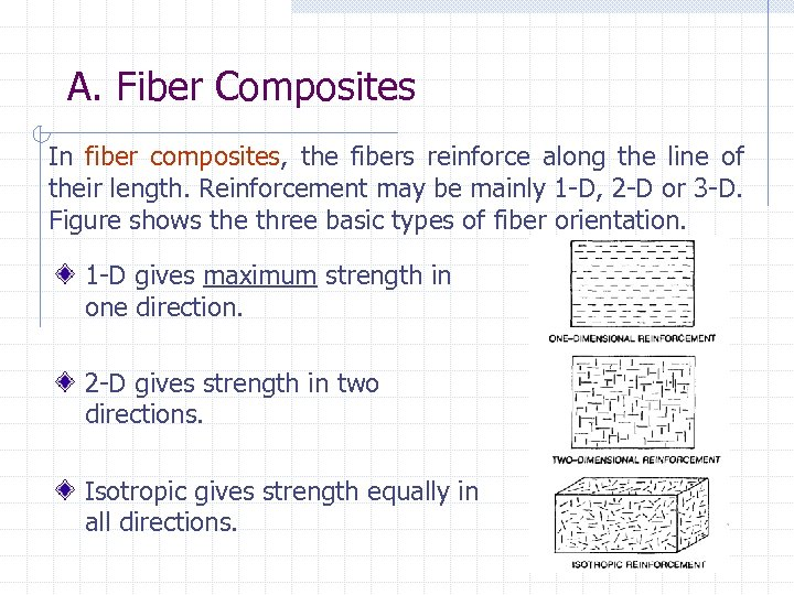 A. Fiber Composites In fiber composites, the fibers reinforce along the line of their