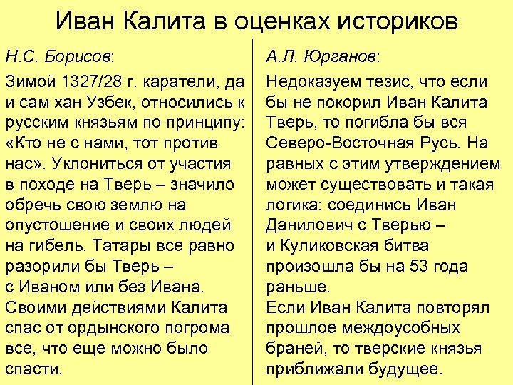 Иван Калита в оценках историков Н. С. Борисов: Зимой 1327/28 г. каратели, да и