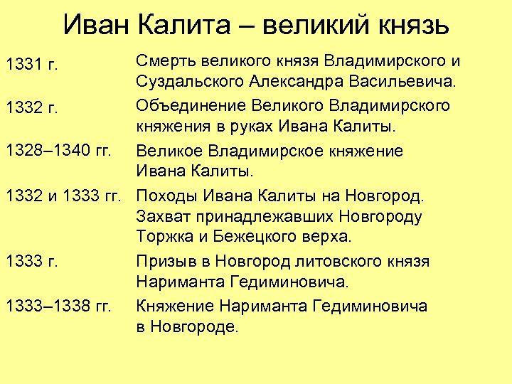 Иван Калита – великий князь Смерть великого князя Владимирского и Суздальского Александра Васильевича. Объединение