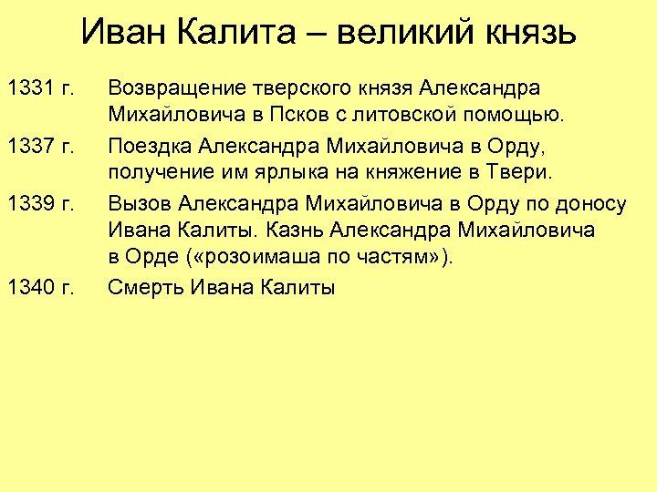 Иван Калита – великий князь 1331 г. 1337 г. 1339 г. 1340 г. Возвращение