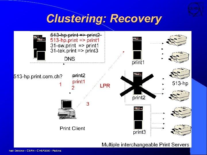 Clustering: Recovery Ivan Deloose – CERN – CHEP 2000 - Padova