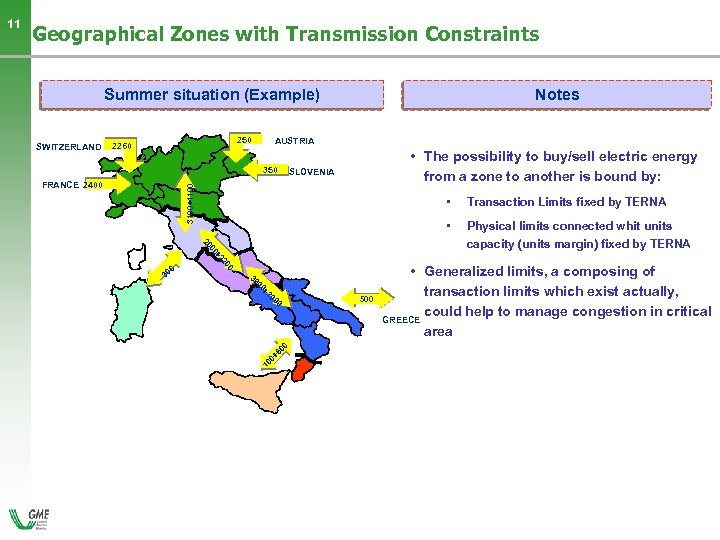 Geographical Zones with Transmission Constraints Summer situation (Example) SWITZERLAND 250 2260 AUSTRIA 350 FRANCE